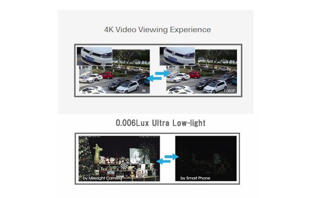 4K, ネットワークカメラ, H.265
